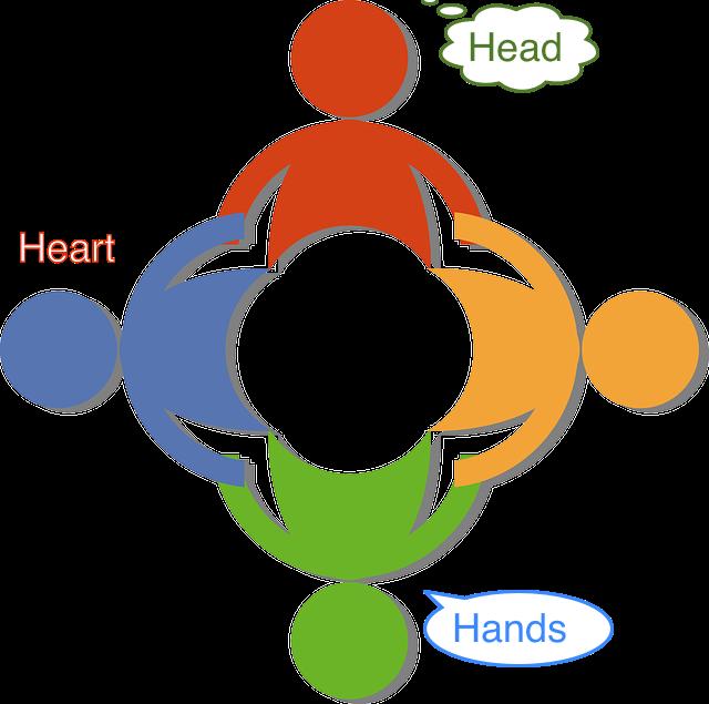 United we Win - Head heart hand